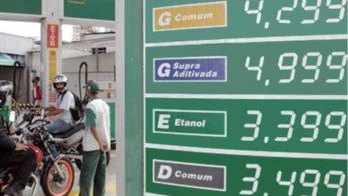 Photo of Procon intermedia redução do preço do combustível em Rondônia, preço que não compátivel deve ser denunciado