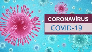 Photo of Vilhena tem 44 casos confirmados de Covid-19, dos quais 21 estão curados